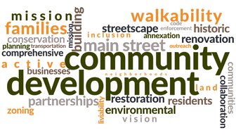 WORD ART WITH WORDS THAT ASSOCIATE WITH COMMUNITY DEVELOPMENT